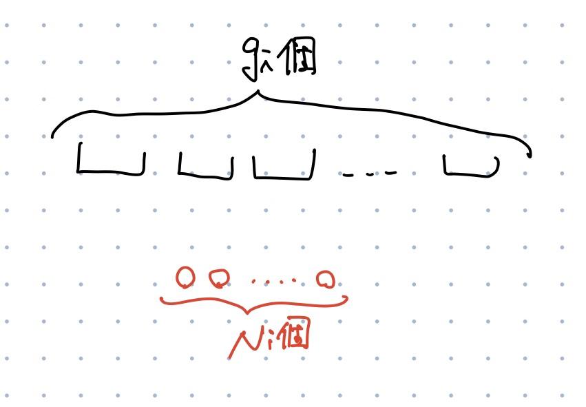 フェルミ ディラック 分布 関数